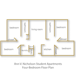Ann V. Nicholson Student Apartments Four Bedroom Floor Plan with rooms labeled