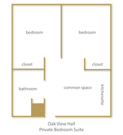 Oak View Hall Private Bedroom Suite floor plan with rooms labeled