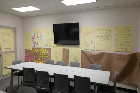 classroom with large yellow paper covered in notes on the walls