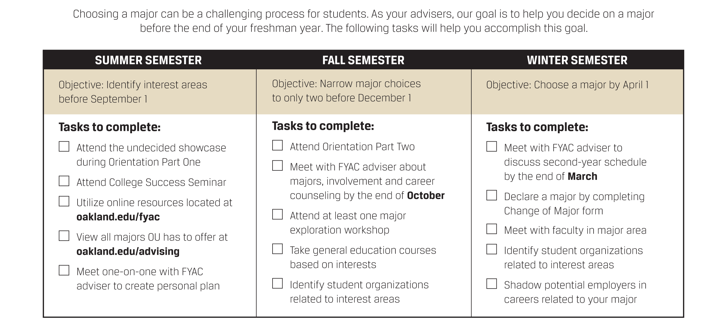 Printables Career Exploration Worksheet career first year advising center oakland university investigate majors and options